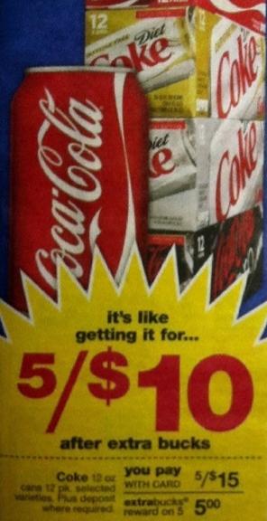 CVS: *HOT* Diet Coke 12-Packs Only $1.60 Each (Starting ...