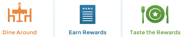 Dine Rewards Get 50 Off Your Check At Outback Carrabba