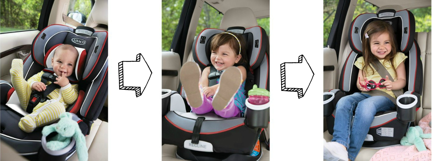 Amazon Prime Members Graco 4ever All In One Car Seat ONLY 19420 Shipped Reg 299