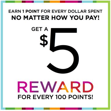 Kohl's Yes2You Rewards
