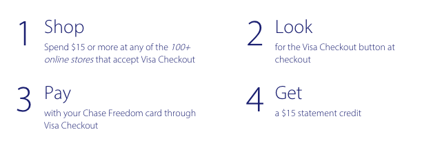 Chase Freedom Visa Checkout offer