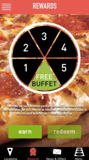 Cici's Pizza Rewards