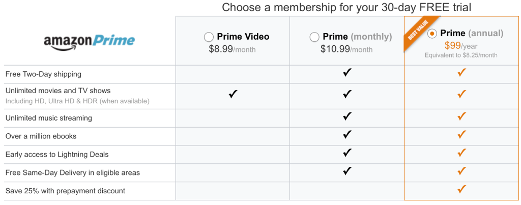 Amazon Prime New 1099 Monthly Payment Option Or Annual