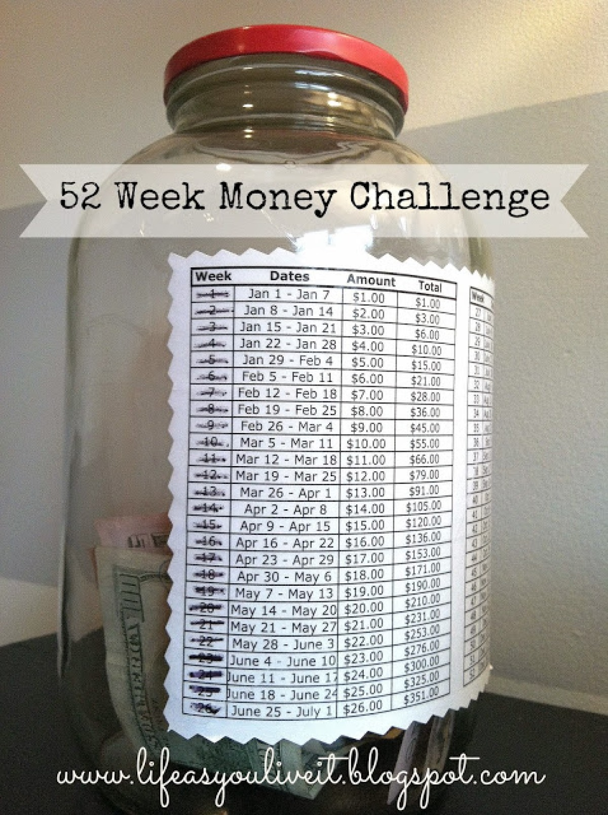 Money Jar Challenges For The New Year