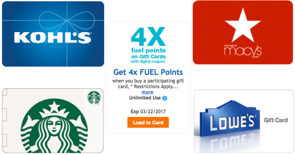 Kroger Four Times The Fuel Points W Select Gift Card Purchase