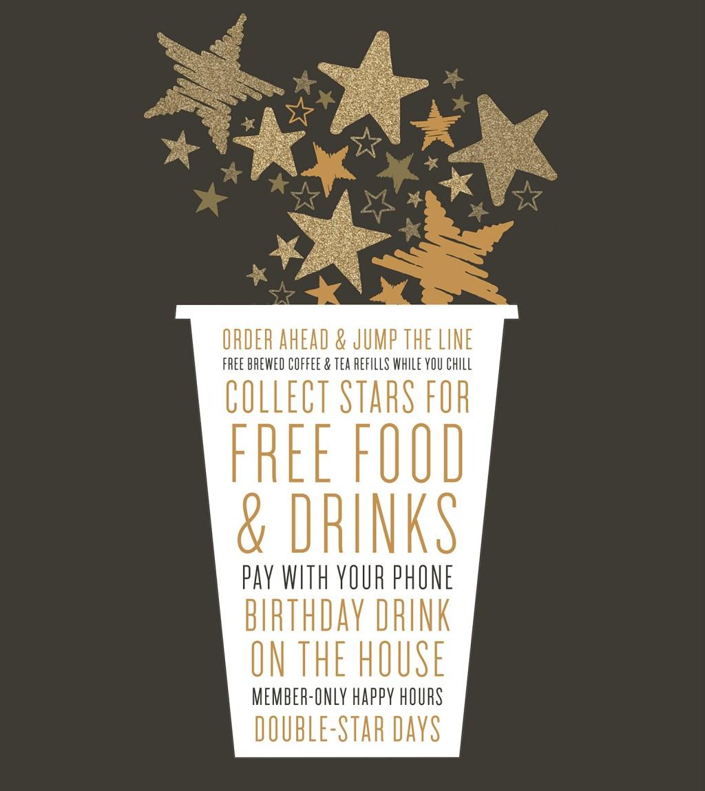 17 Starbucks Coffee Hacks YOU Need to Know - Hip2Save