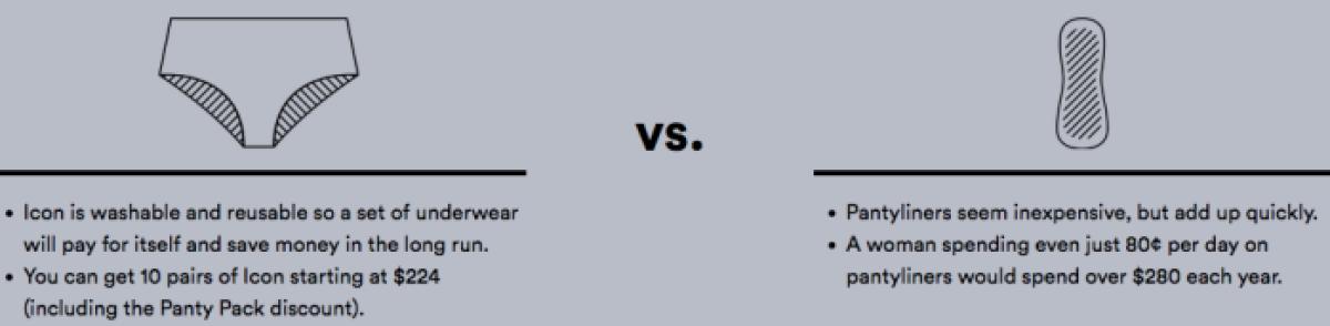 icon undies vs pads