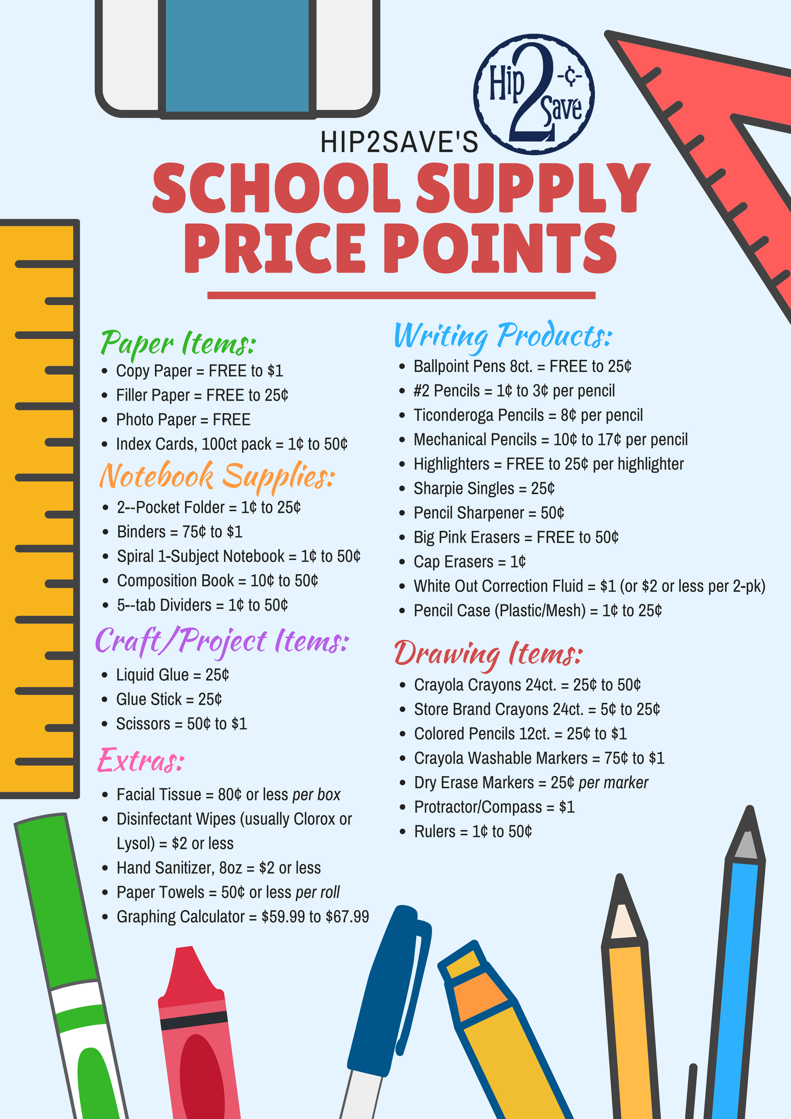 save money on school supplies with this free printable – Dozens of great prices!