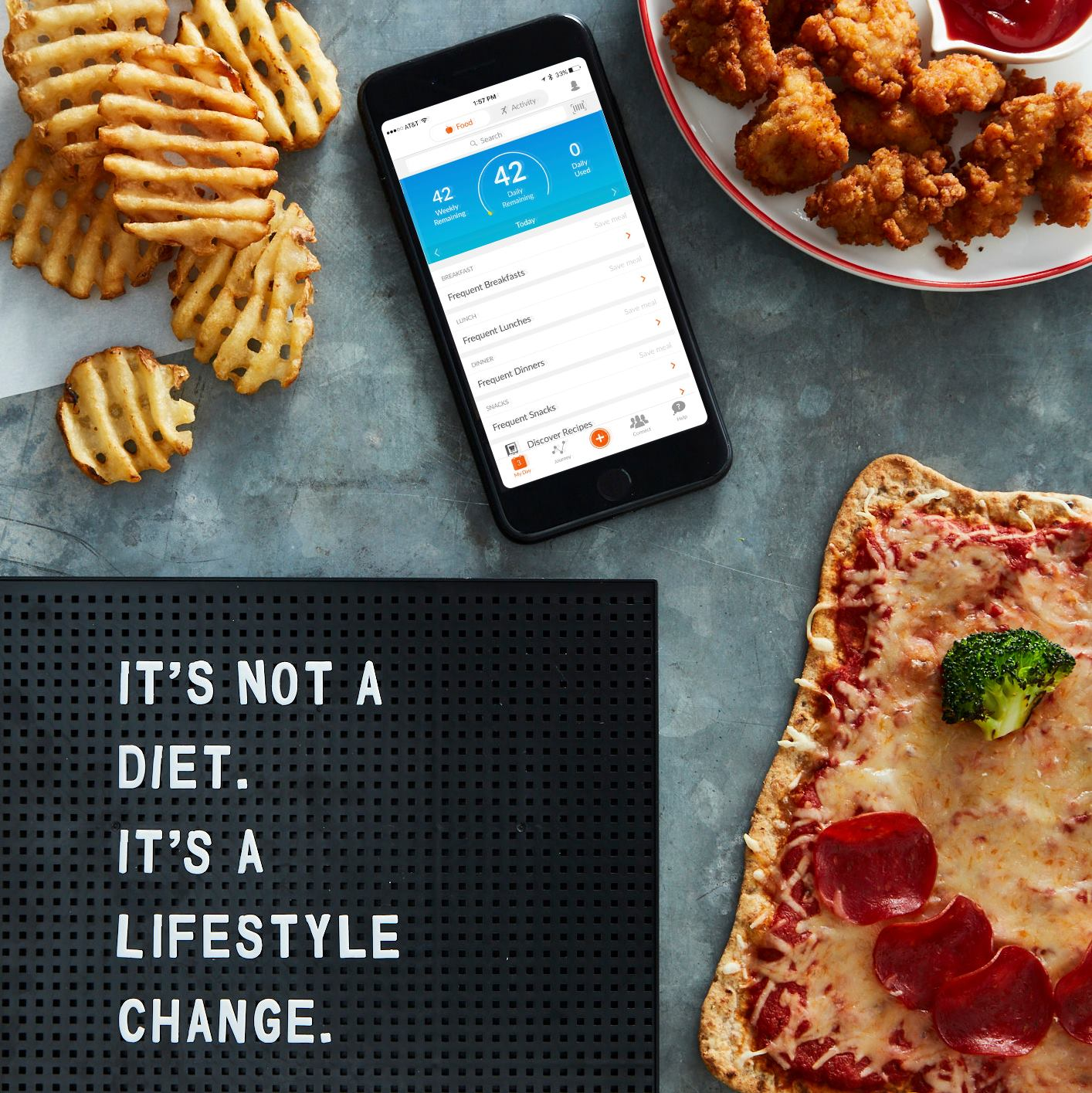 free weight watchers starter kit – food representations plus the app
