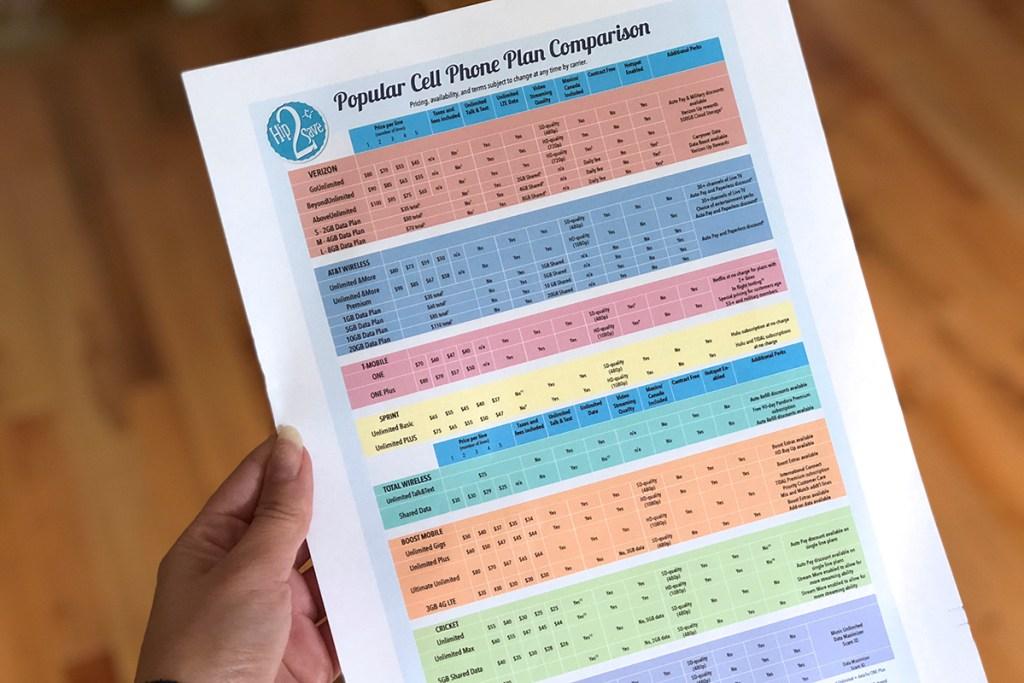cell phone plan comparison chart printable