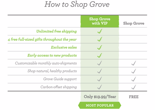 Get a free mrs meyers gift set from Grove Collaborative – Grove Collaborative Perks