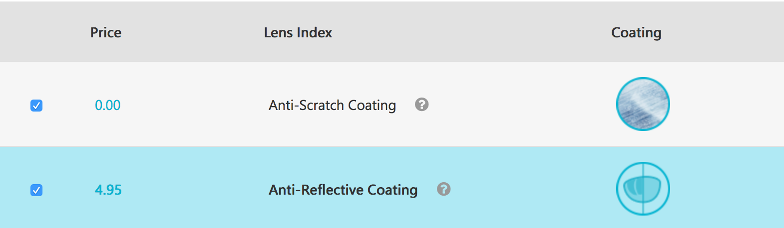GlassesShop.com Lens coating and anti-reflective coating pricing