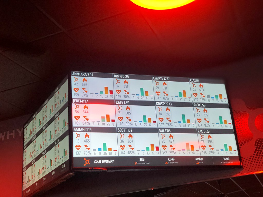 orangetheory fitness review – leader board