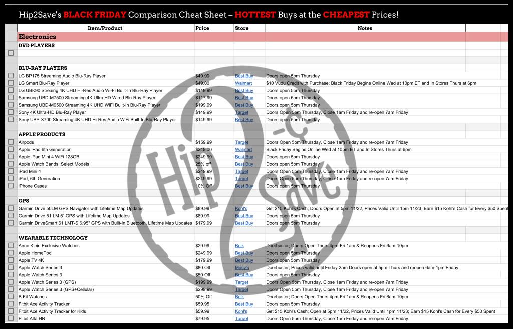 2018 Hip2Save Black Friday Price Comparison Spreadsheet - Sheet1(1)-1