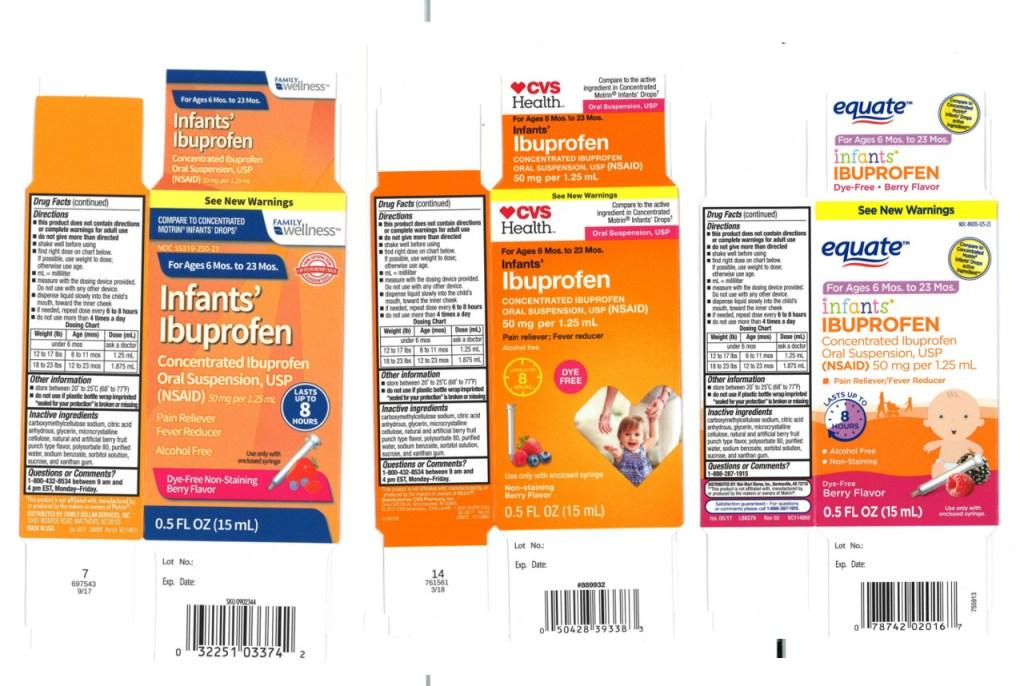 Infants Ibuprofen recall