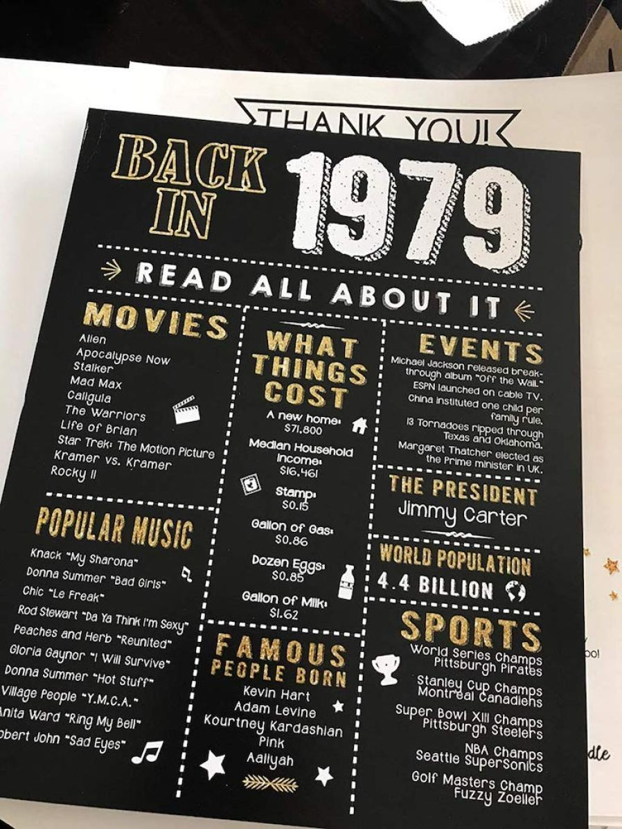 1979 custom birthday print with milestones