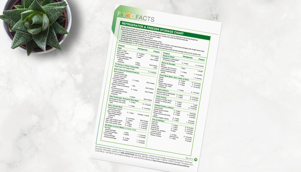 Printed FDA Food Facts chart