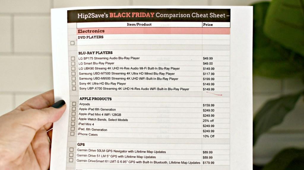Hip2Save Black Friday cheat sheet