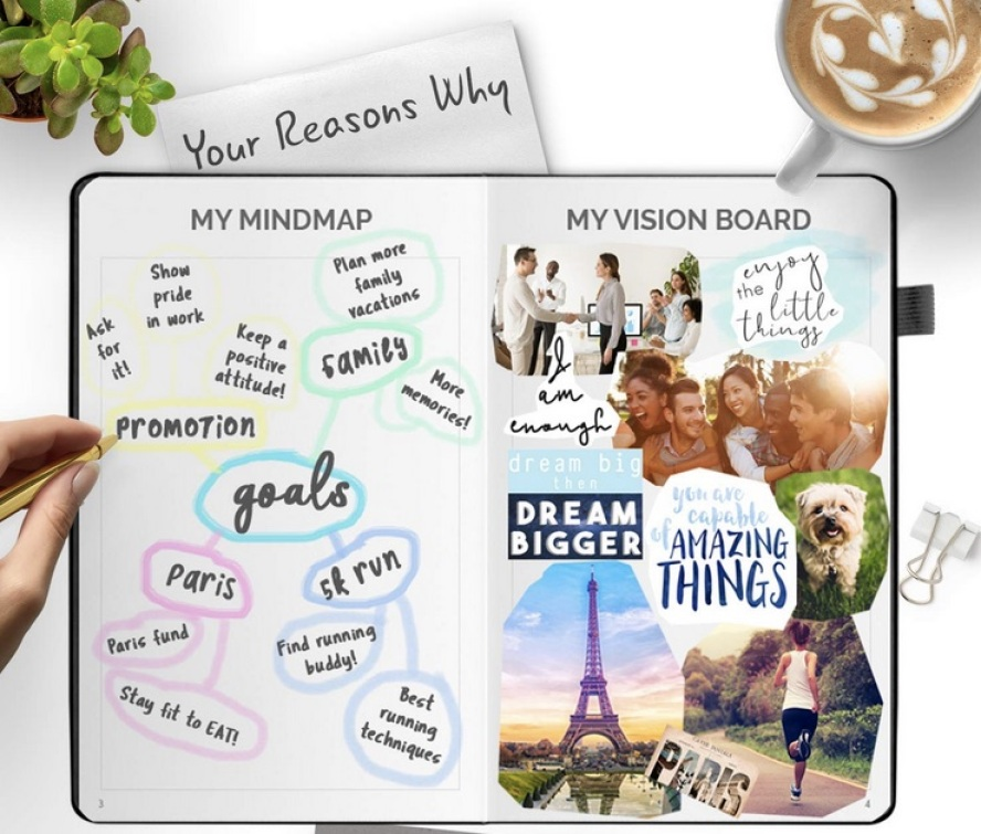 Simple Elephant Planner w/ Vision Board and Mindmap
