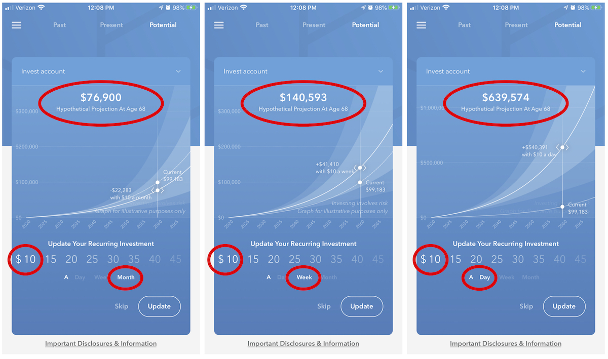 three screenshots of potential investment growth with numbers circles in red