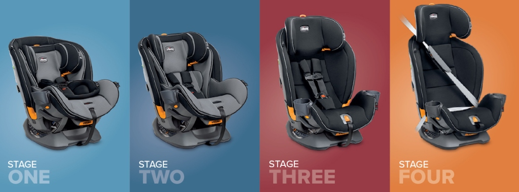 stages of a Chicco Convertible Car Seat