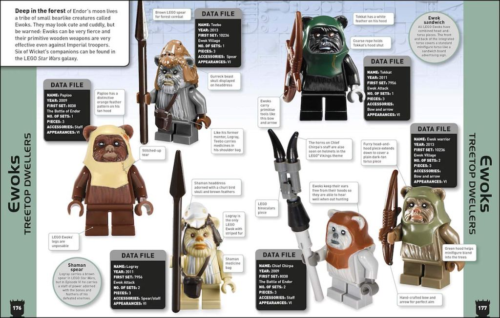 two pages from a LEGO Star Wars Book