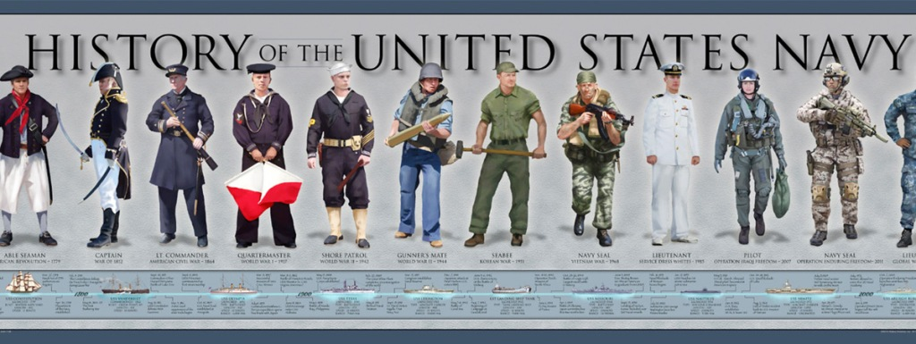 timeline poster of the history of the US navy