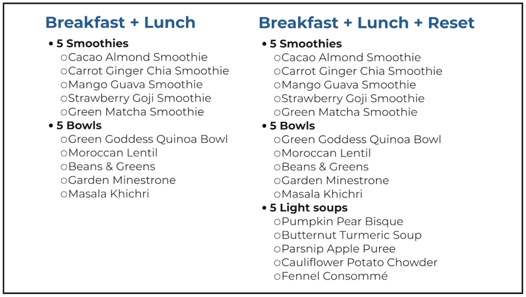 food list of smoothies bowls and soups
