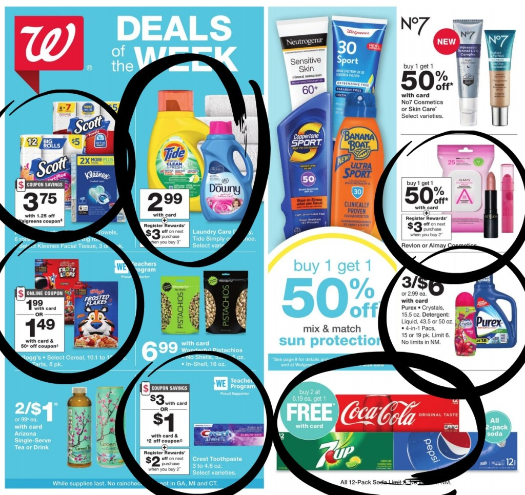 front page of walgreens sale ad