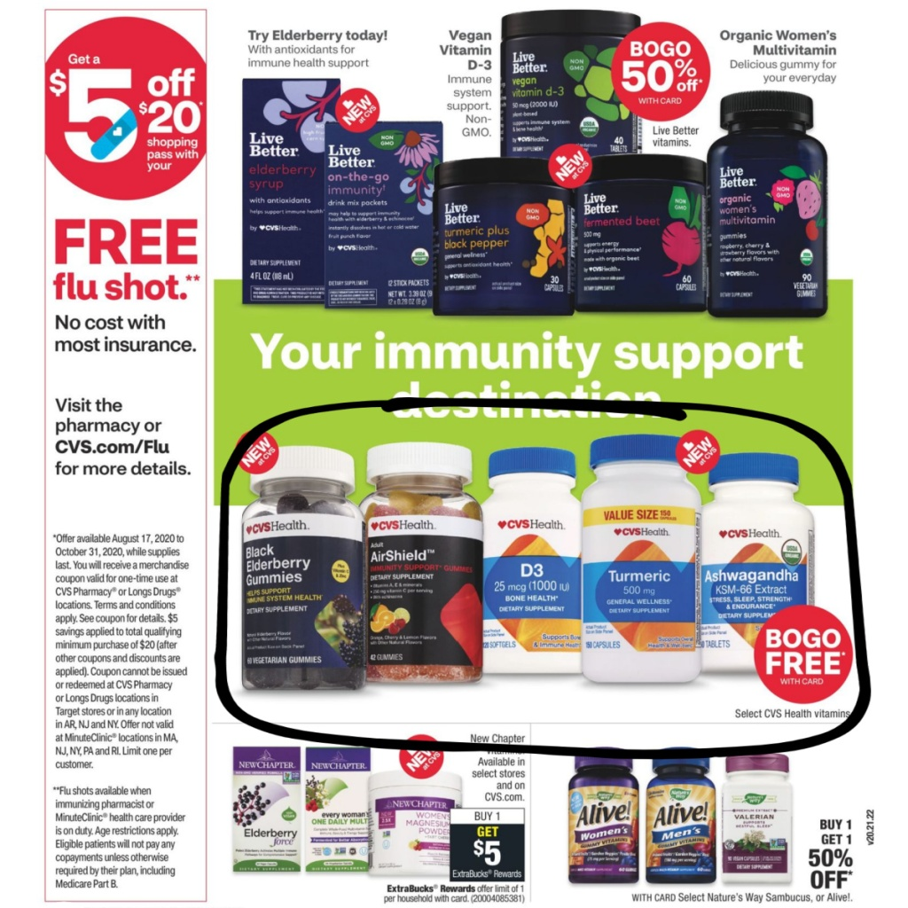 CVS Weekly Ad 9/27 to 10/3 Page 12