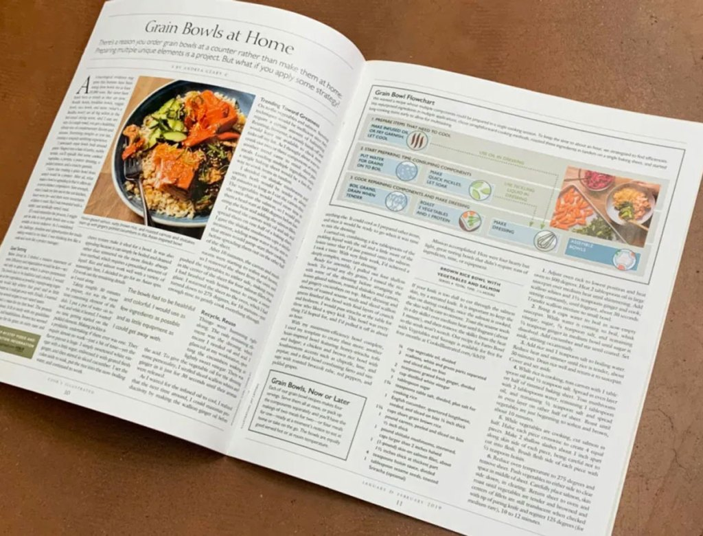 inside view of cook's illustrated magazine