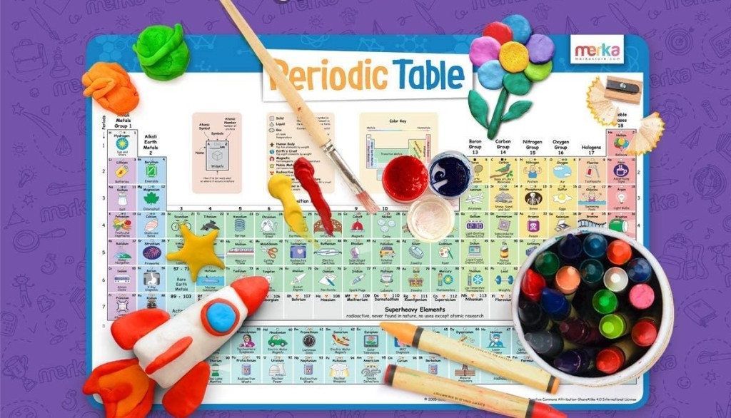 placemat with the periodic table