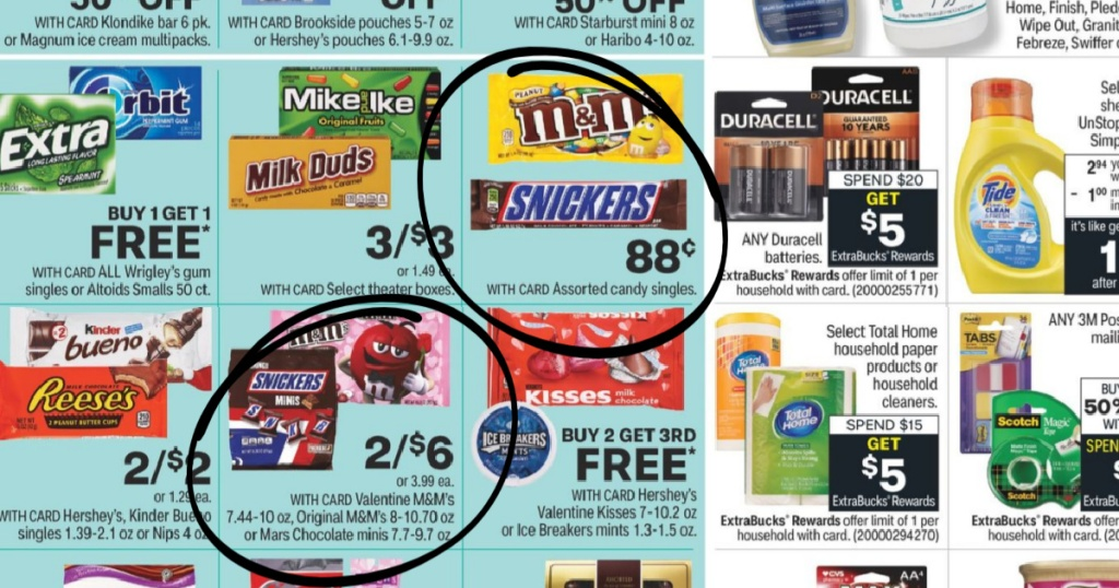 cvs ad with circled items 1-3 to 1-9