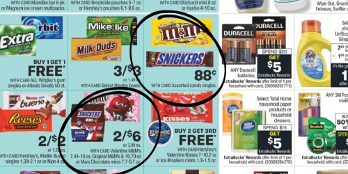 CVS Weekly Ad (1/3/21 – 1/9/21) | We've Circled Our Faves!