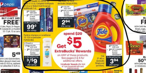 CVS Weekly Ad (2/28/21 – 3/6/21) | We've Circled Our Faves!