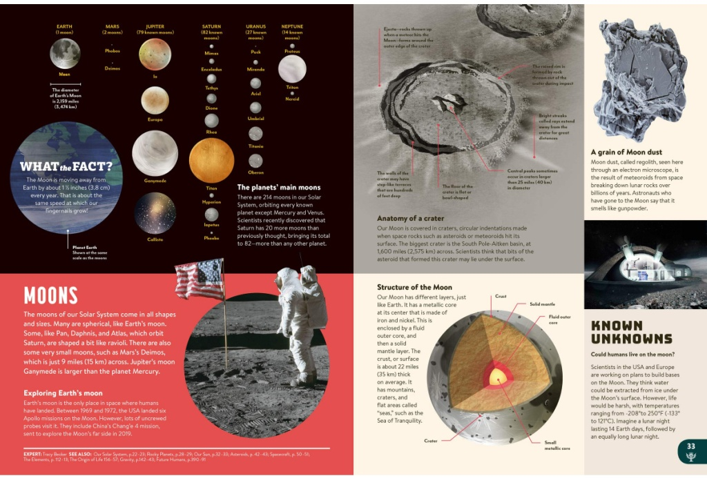 page on space from the Britannica All New Kids' Encyclopedia