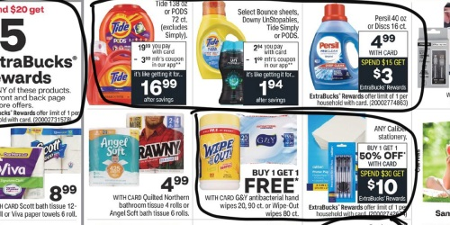 CVS Weekly Ad (6/27/21 – 7/3/21) | We've Circled Our Faves!