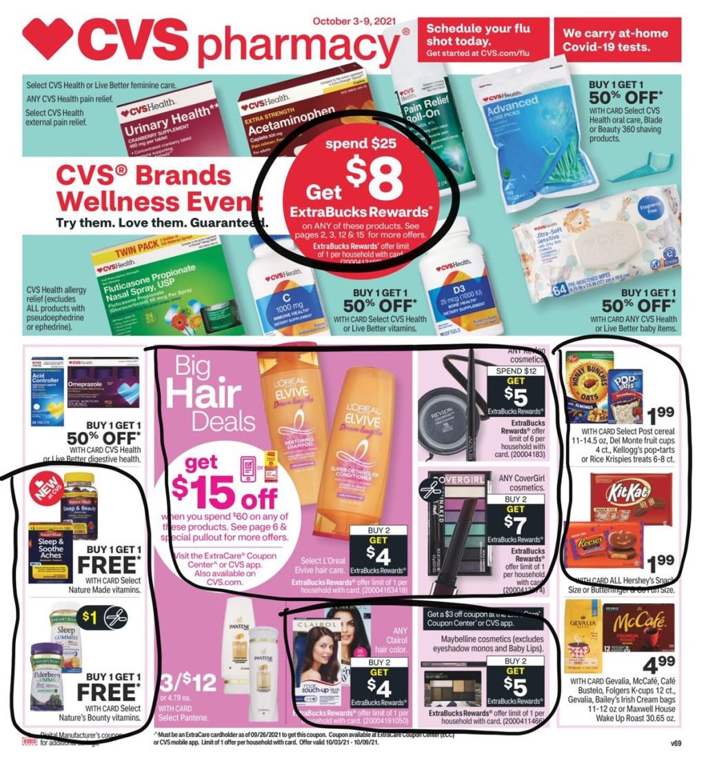 CVS Ad Scan